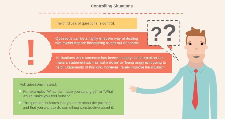 Why are questions important eLearning